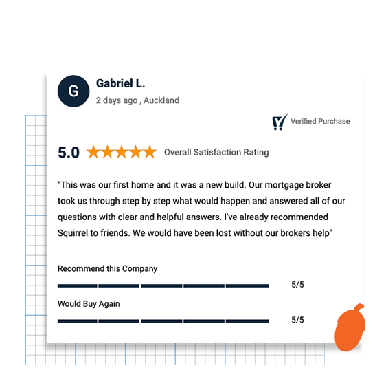 5 star review about Squirrel's mortgage services found on Shopper Approved
