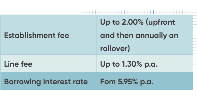 Table showing turnkey facility fees